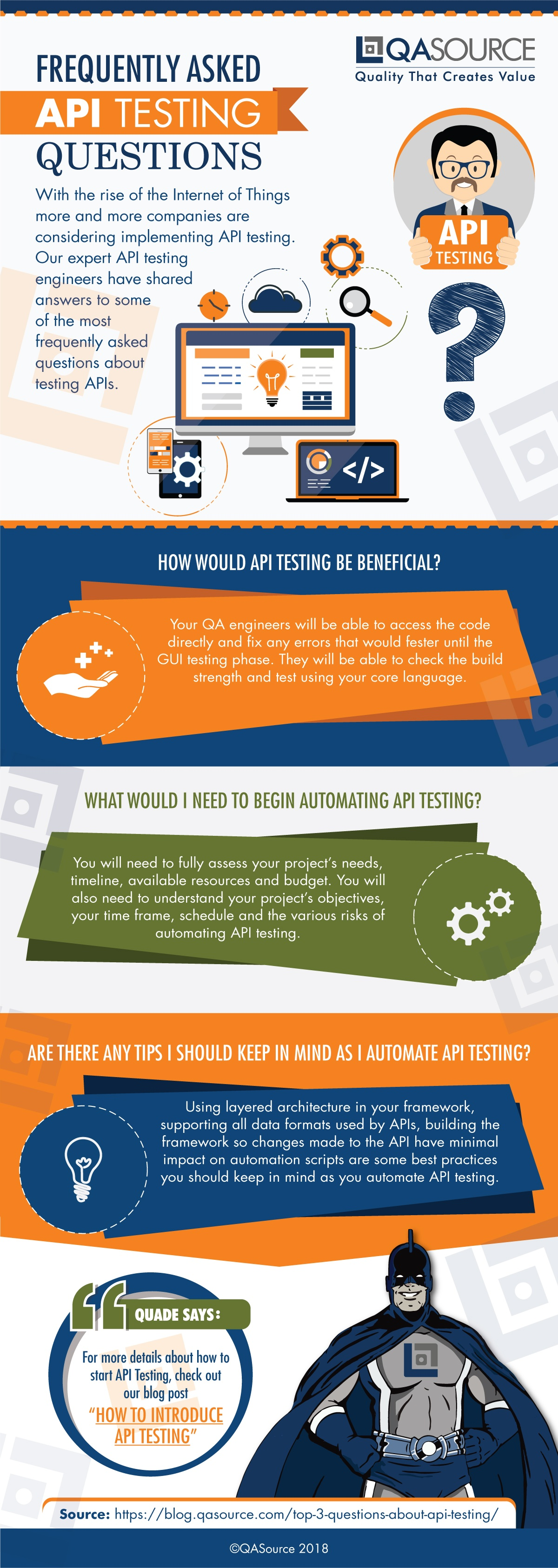Frequently Asked API Testing Questions