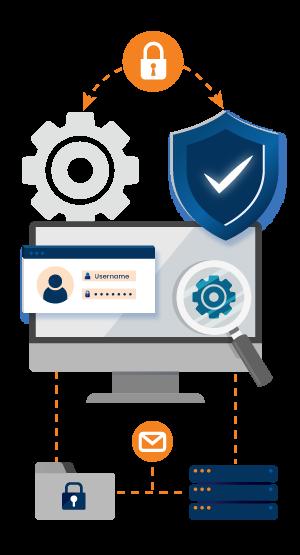 Best Security Practices