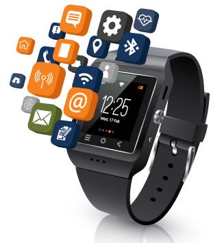 Core Smartwatch Testing Scenarios