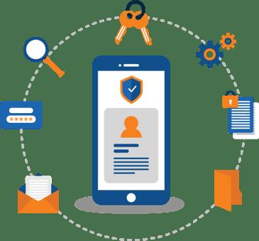 Preventions Against Vulnerabilities