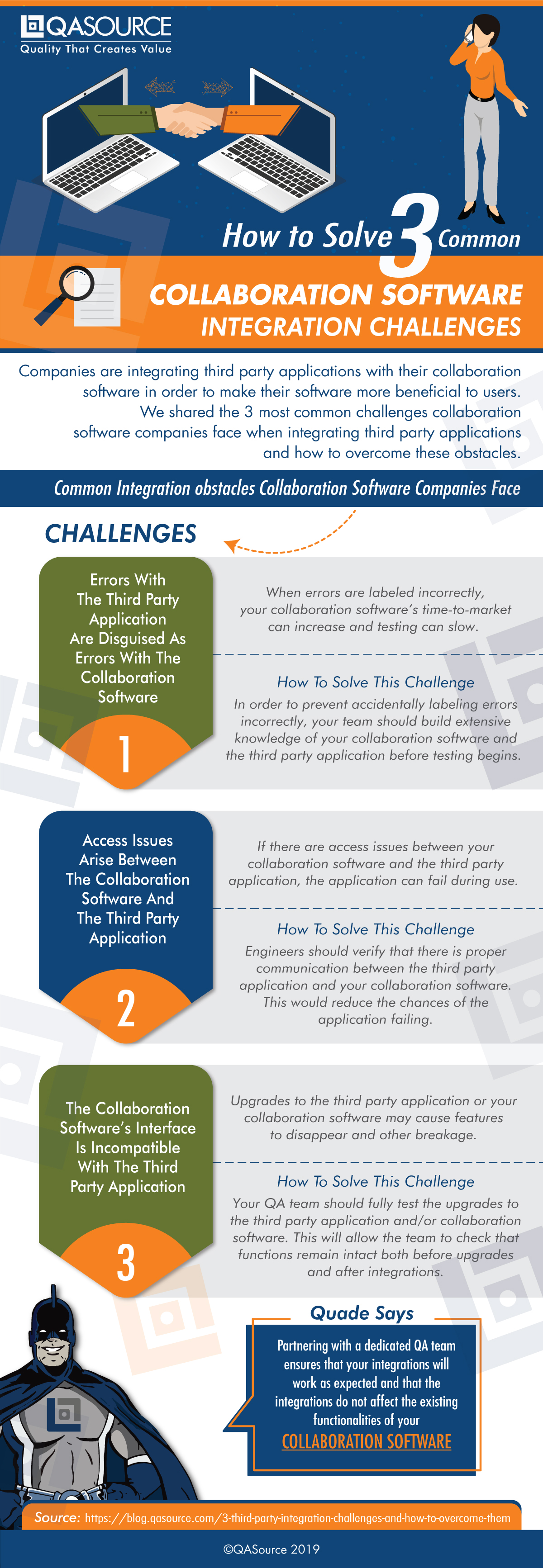 How to Solve 3 Common Collaboration Software Integration Challenges (Infographic)