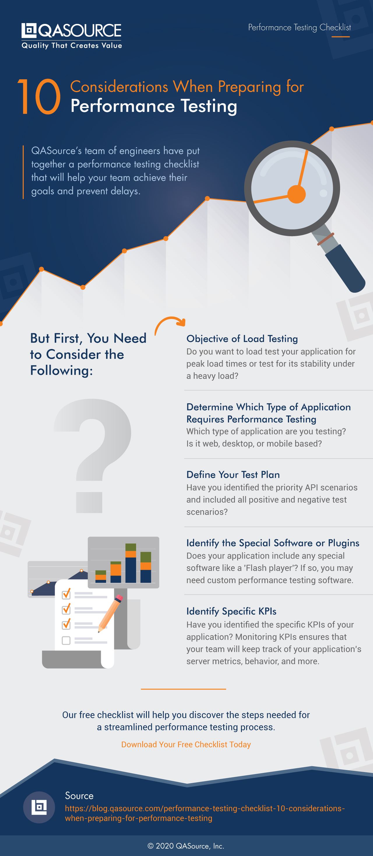 Performance Testing Checklist: 10 Considerations When Preparing for Performance Testing (Infographic)