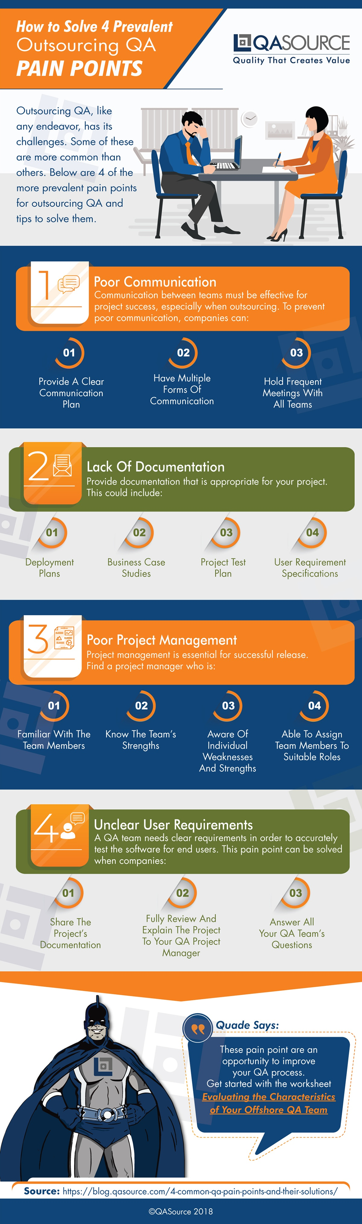 How to Solve 4 Prevalent Outsourcing QA Pain Points (Infographic)