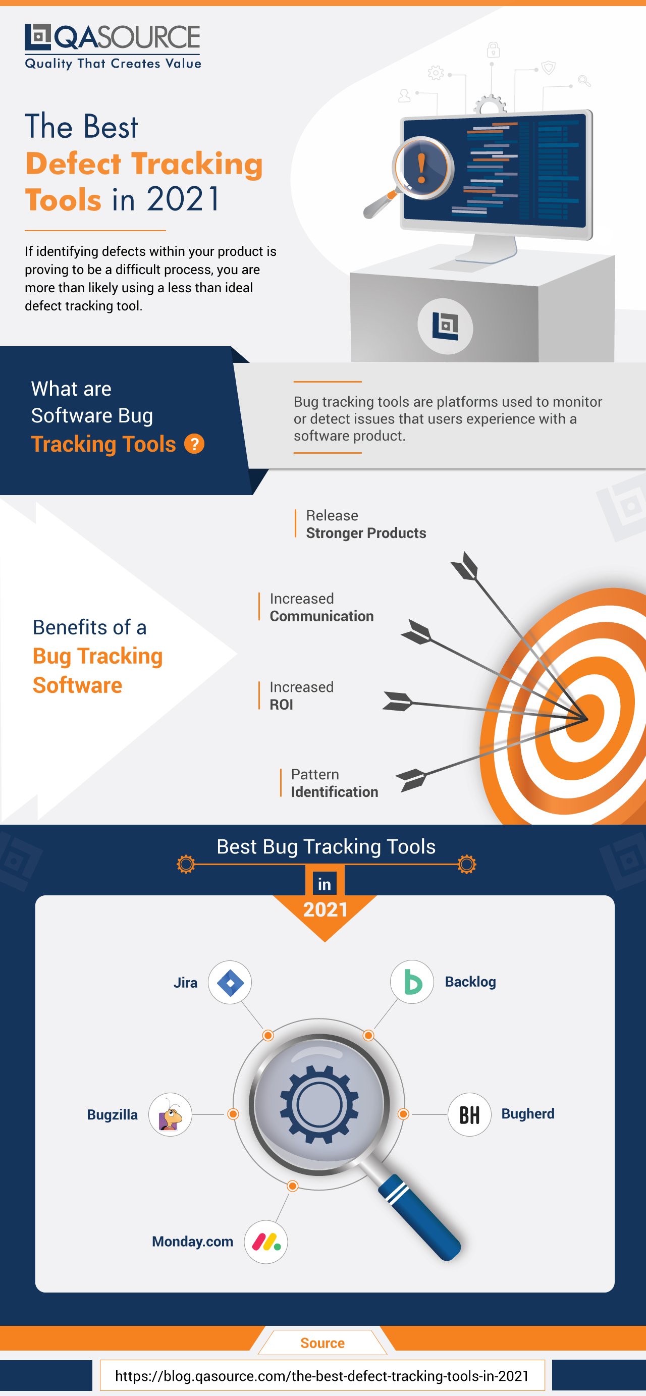 The Best Defect Tracking Tools in 2021