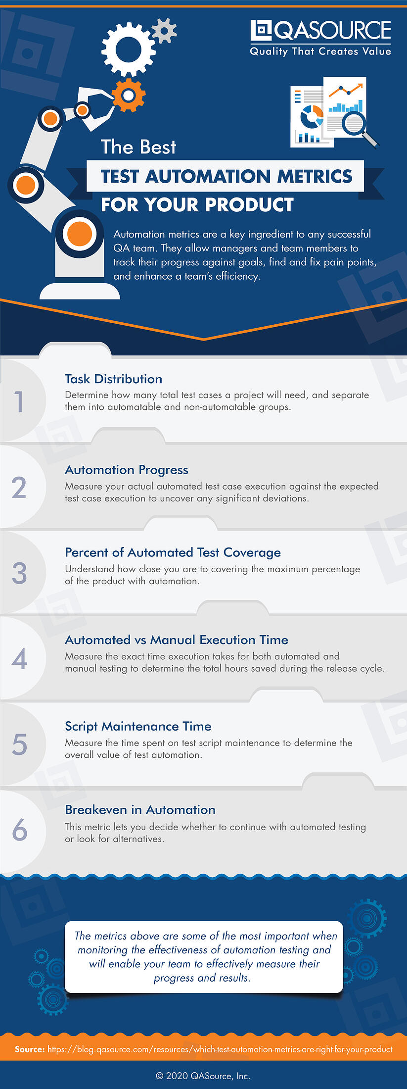 The Best Test Automation Metrics For Your Product (Infographic)