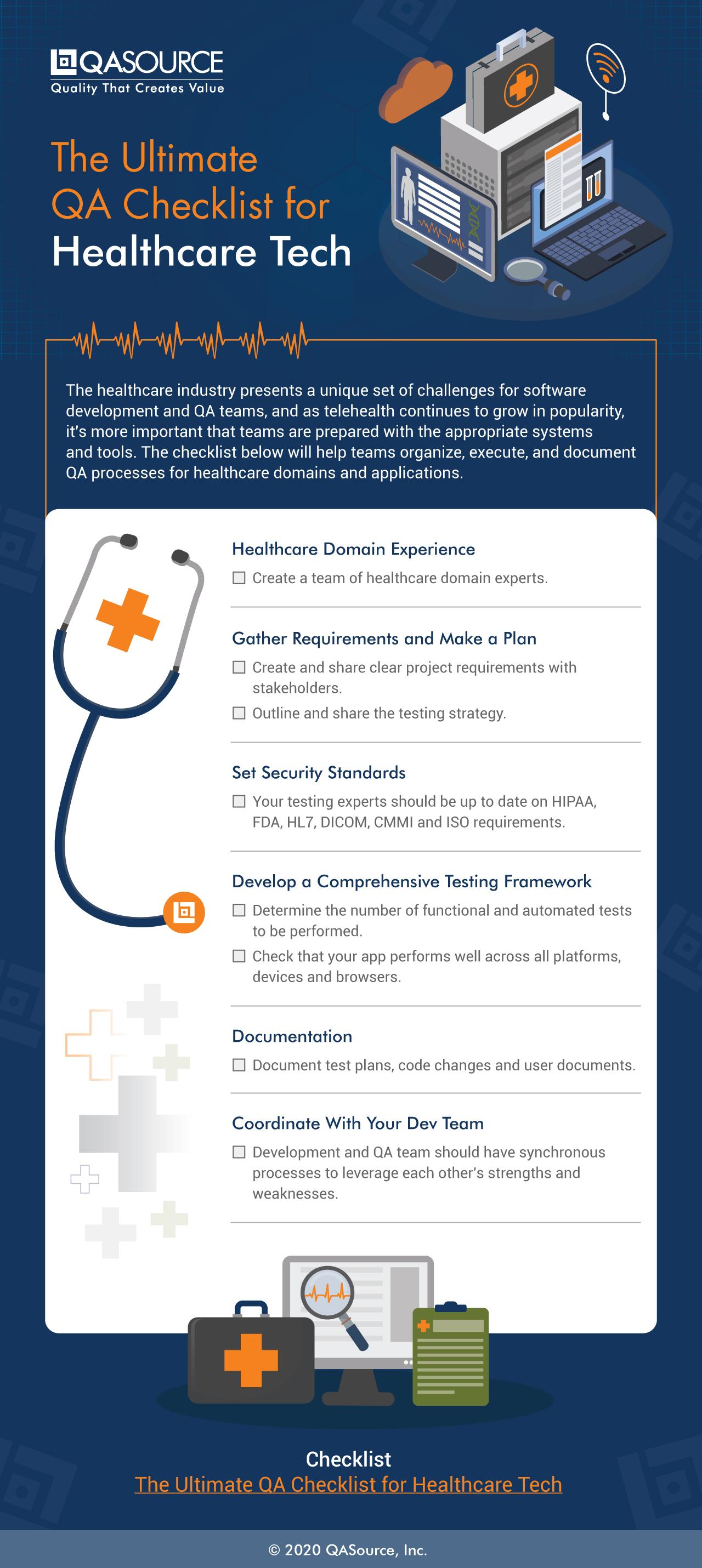 The Ultimate QA Checklist for Healthcare Tech