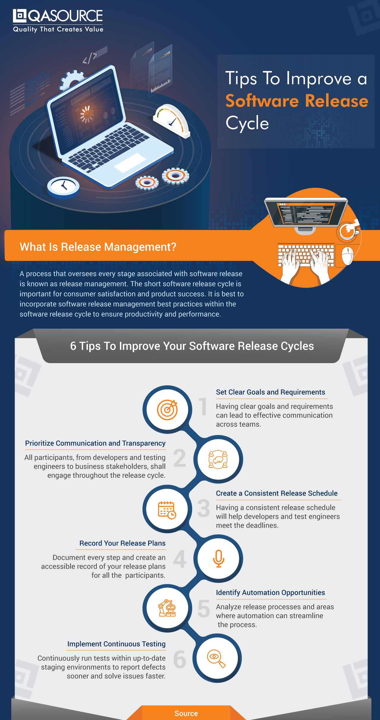 Tips To Improve a Software Release Cycle
