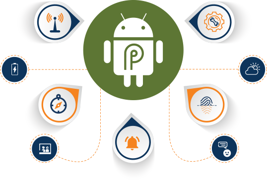 Android Pie – New Features