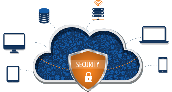 What to verify in Cloud Security