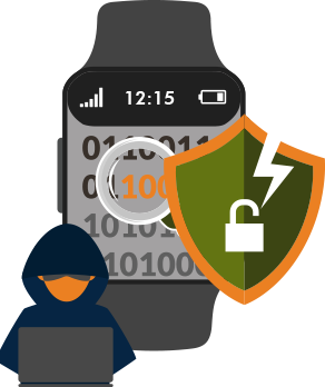 Smart Watch Security Risks