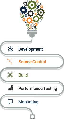 Benefits of JMeter integration with Jenkins