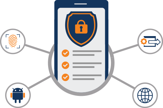 Mobile Application Security Testing Pre-requisites
