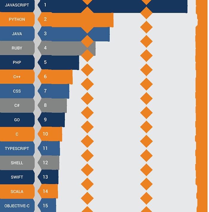 JavaScript Platform Automation Solutions